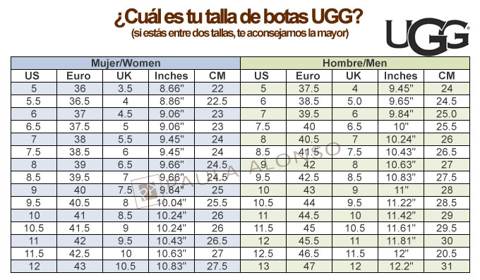medir talla botas UGG